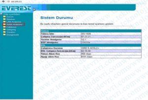 everest-sg1500-modem-kopma-sorunu