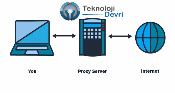 proxy-nedir